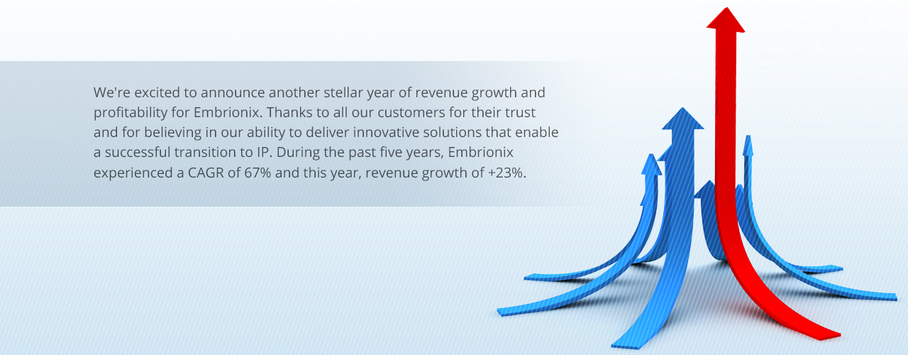 We're excited to announce another stellar year of revenue growth and profitability for Embrionix.  Thanks to all our customers for their trust and for believing in our ability to deliver innovative solutions that enable a successful transition to IP. During the past five years, Embrionix experienced a CAGR of 67% and this year, revenue growth of +23%.