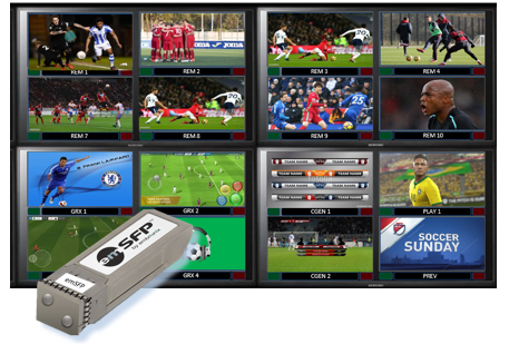 ST2110 Multiviewer (emSFP)
