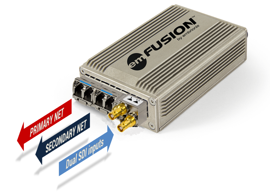 emFUSION-7-SDI - Standalone IP Gateway (SDI in)