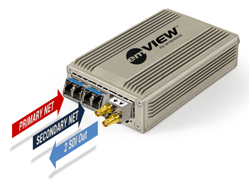 emVIEW-7-SDI - Standalone IP Gateway (SDI out)