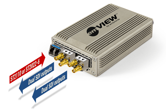 emVIEW-SDI-4 - Standalone IP Gateway (SDI out)